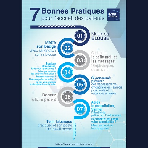 French Poster for employees to remember the best practice for the medical secretaries.