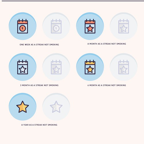 Icon sets for achievement