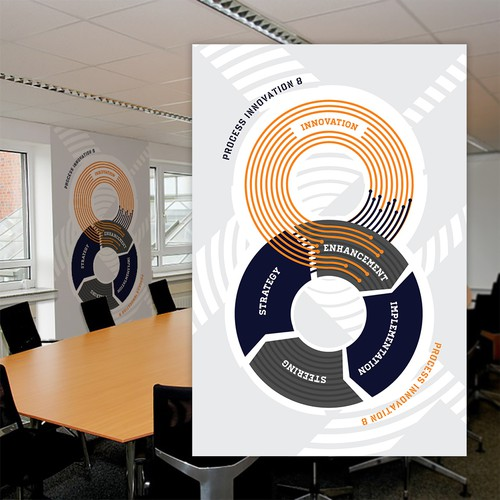 Wall Art for Process Management Office