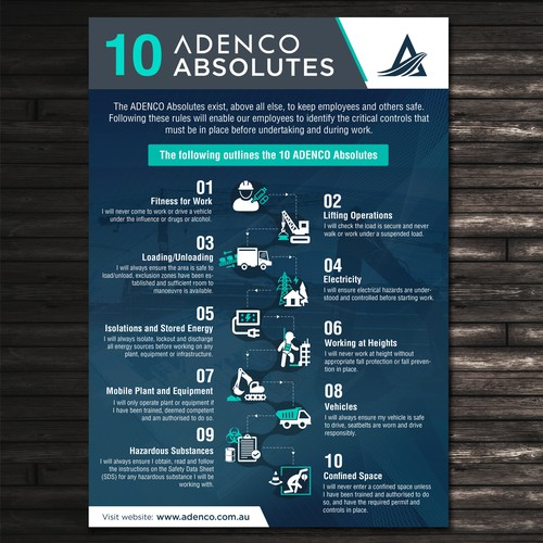 Safety Procedures Poster Infographic for Small Mining Contractor!