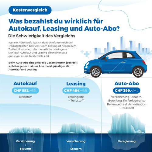 Infographic for Carvolution
