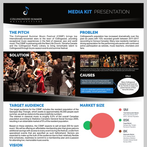 Media Kit For CSMF ( Collingwood Summer Music Festival )