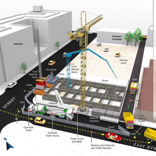 Infographic of Logistics Plan
