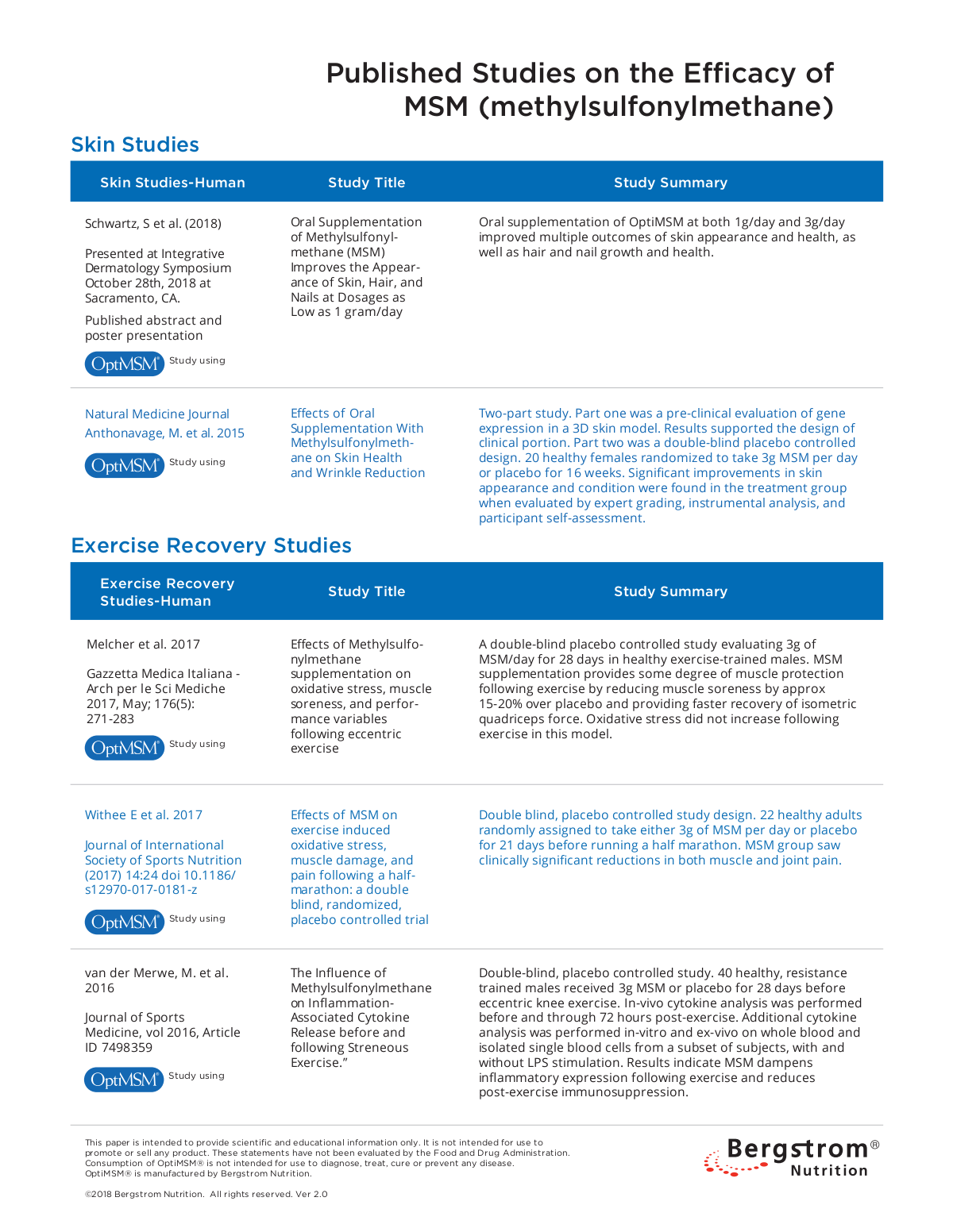 Bergstrom Technical Document Updates