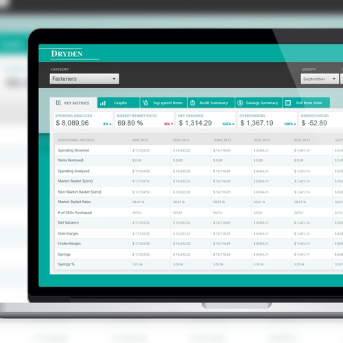 Financial management application ui re-design