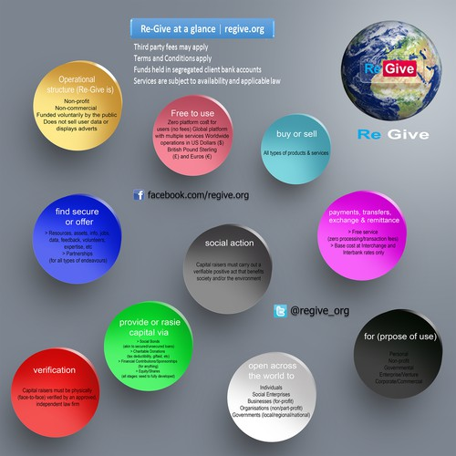 circles colourful infographic