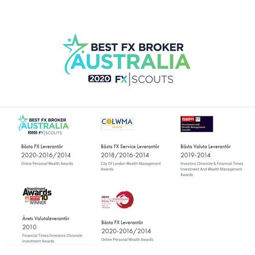 Best Fx Broker