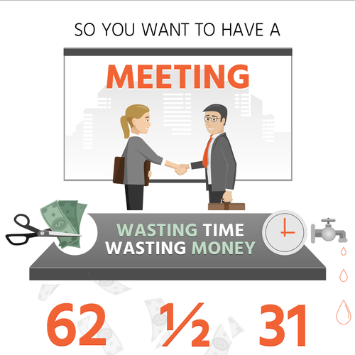 Have a Meeting Infographic